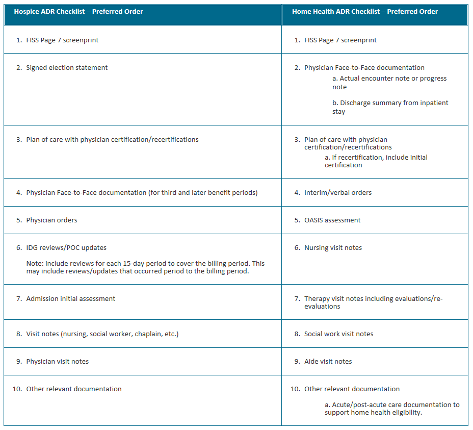 Targeted Probe and Educate (TPE) ADR Checklist